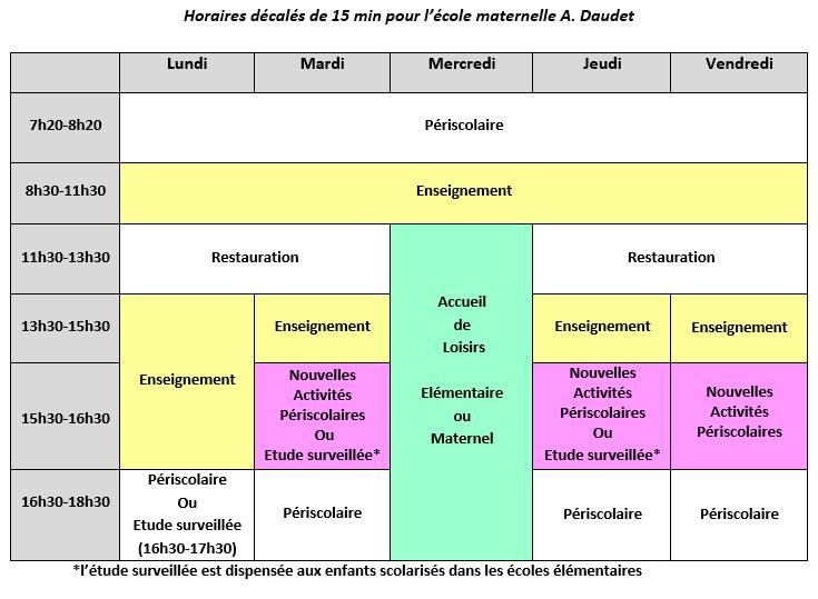 organisation_scolaire