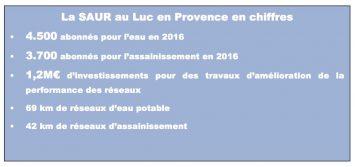 Communiqué de presse de la municipalité, un an après le changement de prestataire pour les services publics de l'eau et de l'assainissement